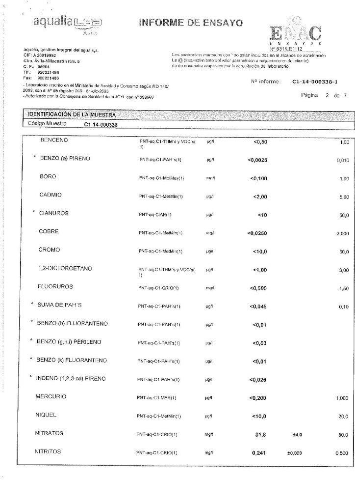 Analitica_completa_mayo_2014-page-002.jpg