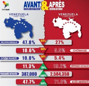 venezuela-avant-apres