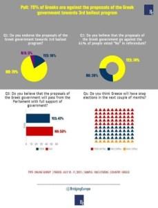 79% des grecs sont contre le memorandum #thisisacoup