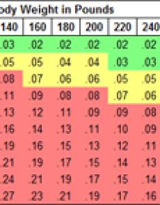 Bac charts for men also seatle davidjoel rh