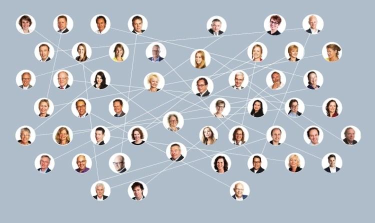Afbeeldingsresultaat voor netwerksamenwerking