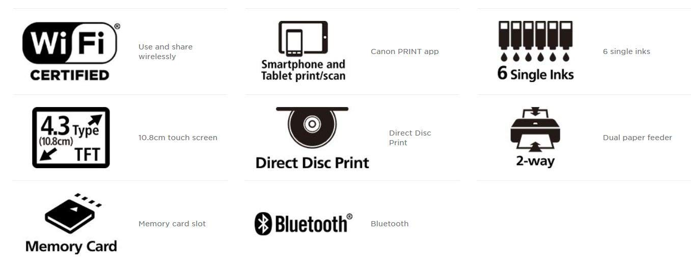 Canon Pixma TS8150 DRUCKER SCANNER KOPIERER WLAN CD-Druck