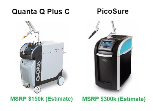 Quanta vs PicoSure pricing difference