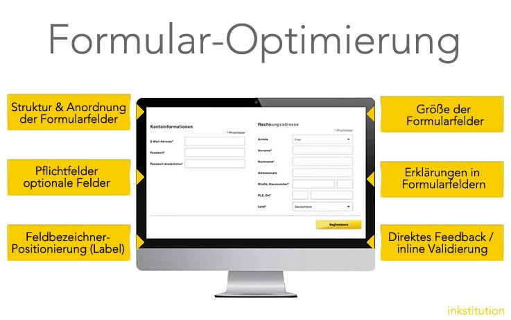 Formular-Optimierung