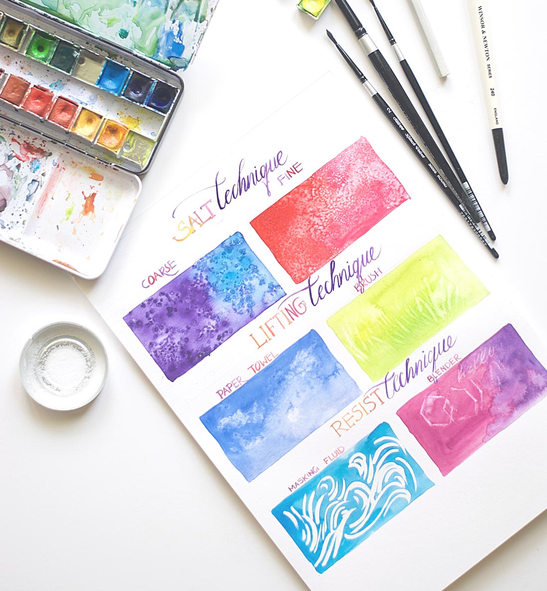 EASY BEGINNER WATERCOLOR TECHNIQUES