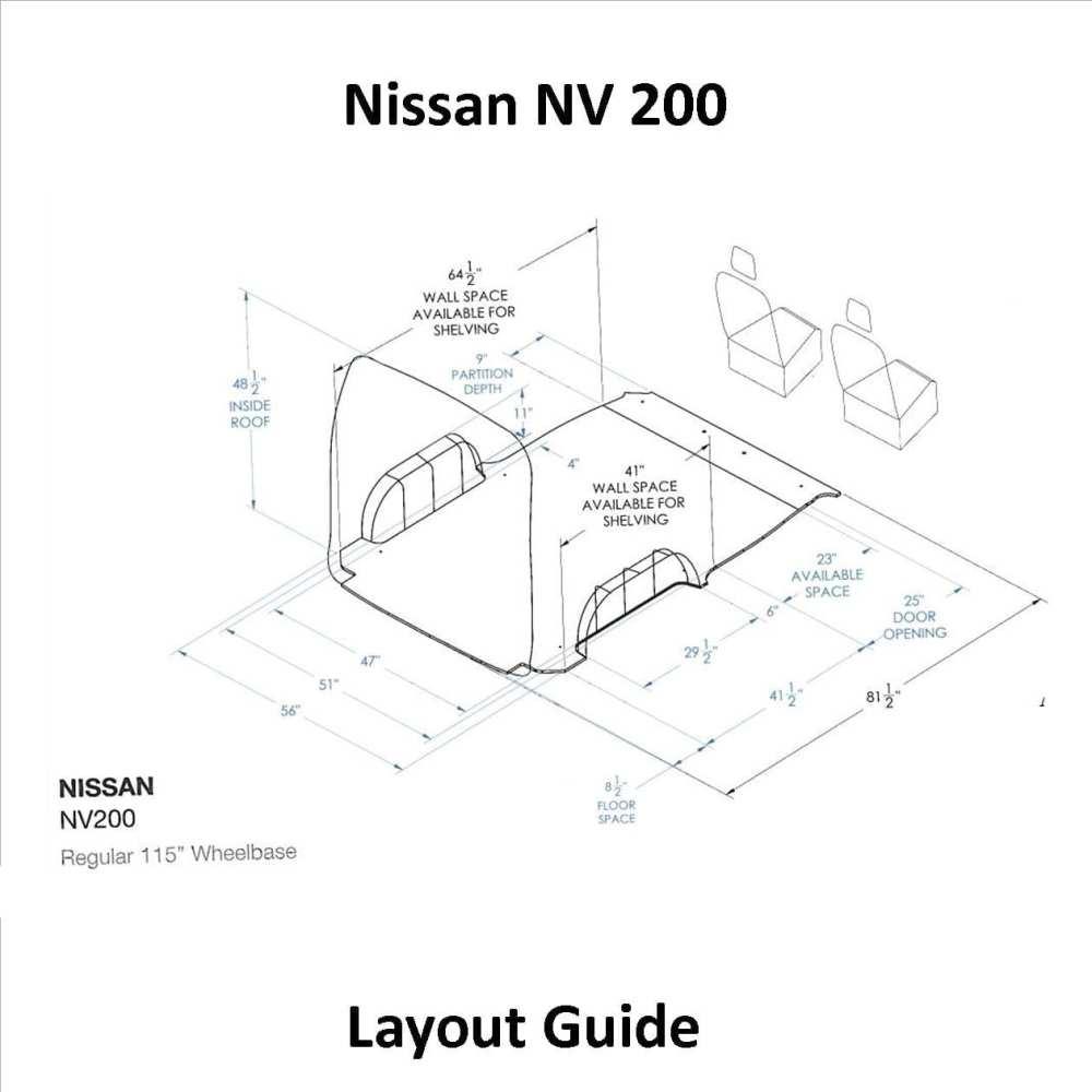 medium resolution of nissan nv wiring diagrams manual e book nissan nv200 wiring diagram