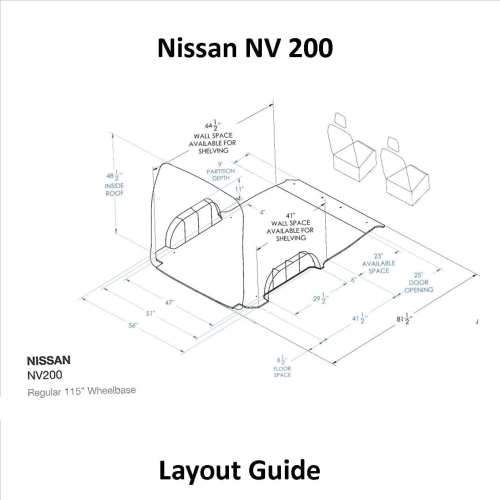 small resolution of nissan layout guide nissan nv200 u s upfittersinlad truck u0026 van equipment company nissan layout guide