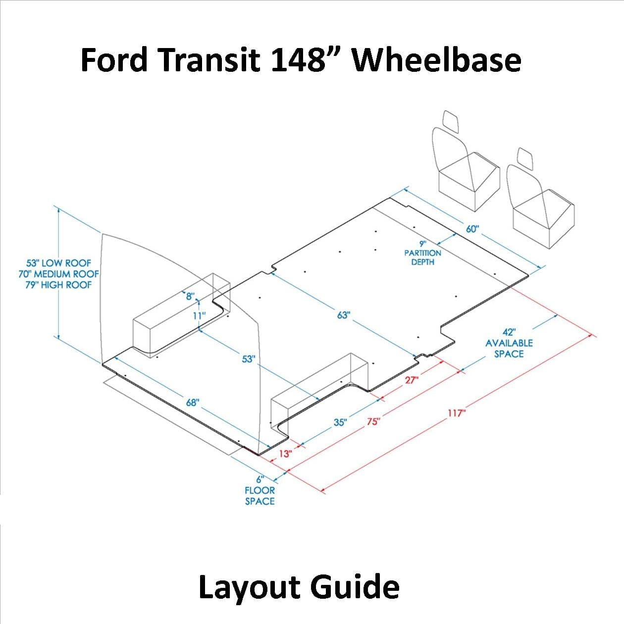 Transit 130 Wb Layout Guide