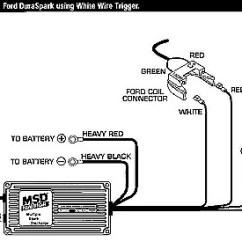 1975 Ford Duraspark Wiring Diagram 1995 Jeep Yj Radio Great Ddnss De Tech Rh Inliners Org