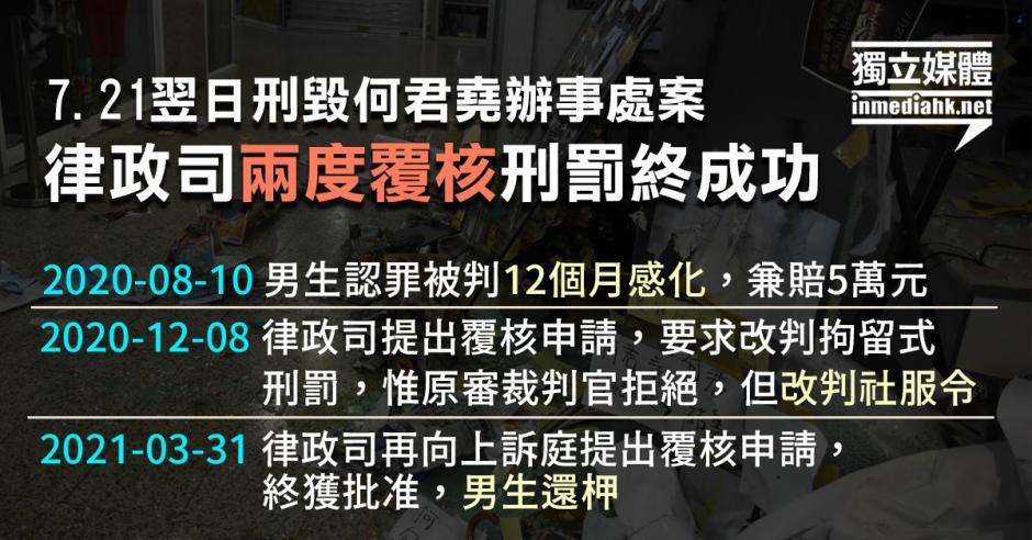 刑毀何君堯辦事處案 律政司兩度覆核終成功 20歲青年還柙候判   獨媒報導   香港獨立媒體網