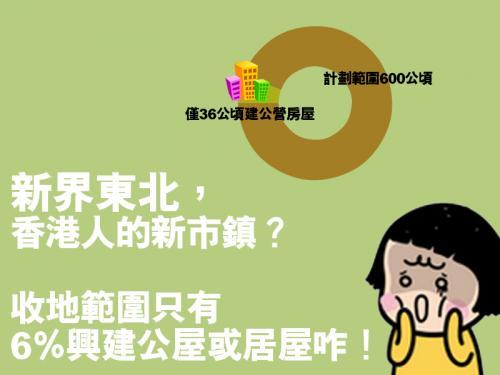 反東北懶人包之一:要求政府立即撤回新界東北發展計劃的十個理由 | 土地正義聯盟 | 香港獨立媒體網