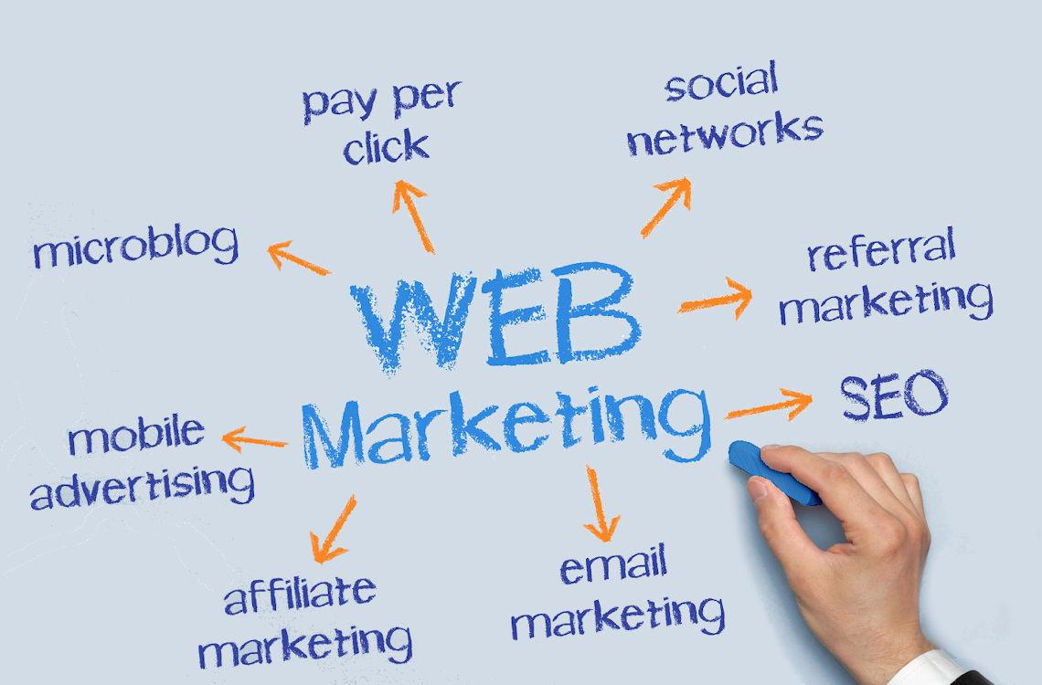 Corso web marketing web_marketing Alta Formazione Aziendale Formazione