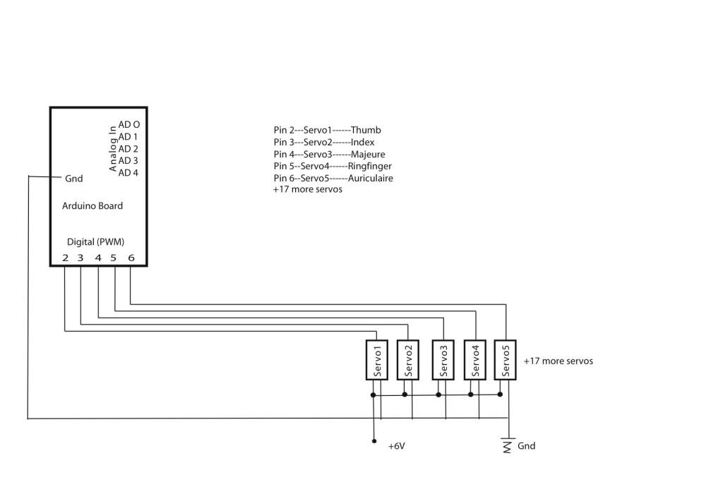 medium resolution of circuit1arduino circuit2arduinos arduinopowersupply1