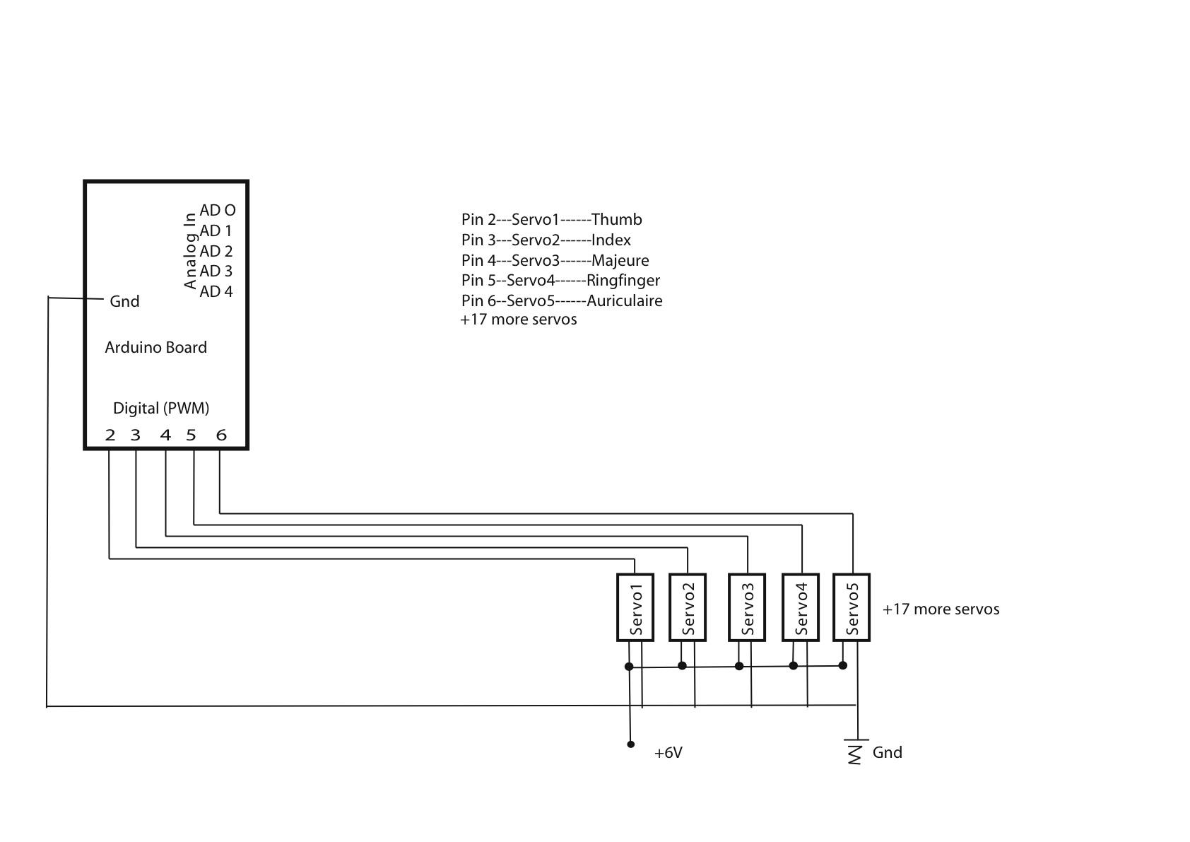 hight resolution of circuit1arduino circuit2arduinos arduinopowersupply1