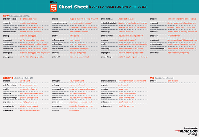 HTML5 Cheat Sheet with Event Handler Attributes