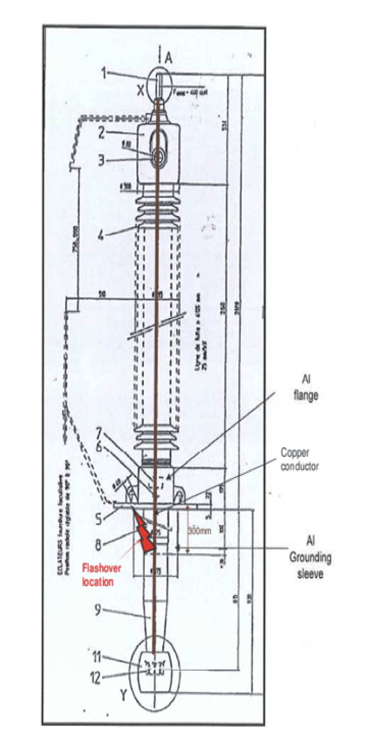 hight resolution of click to enlarge object object transformer bushing reliability survey 038 risk mitigation measures