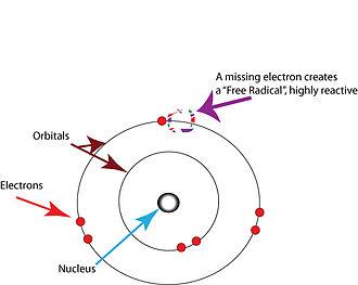 free-radicals-oxygen