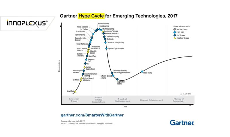 gartner-hype-cycle-pharma-research