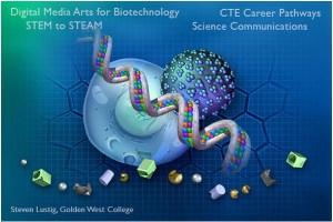 Digital Media Arts For Biotechnology 600x401