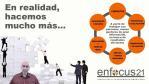 """Te doy la bienvenida al curso """"Transformación Digital Inmobiliaria a través de CRM Inmovilla"""""""