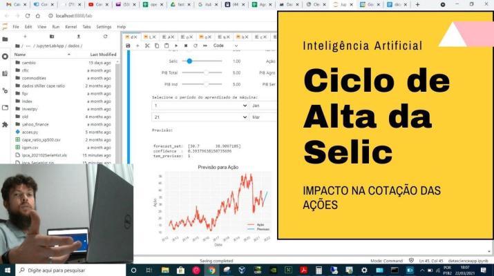 COMO A ALTA DA SELIC IMPACTA NAS AÇÕES | Investimentos com Inteligência Artificial e Python #28