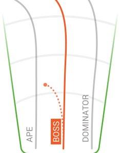 Boss flight path also innova disc golf rh innovadiscs
