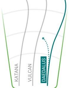 Daedalus flight path also innova disc golf rh innovadiscs