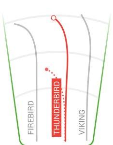 Thunderbird flight path also innova disc golf rh innovadiscs