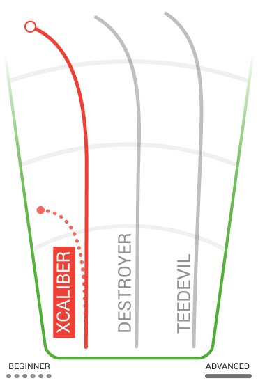 XCaliber Flight Path