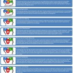 Leadership & Employee Engagement Competencies