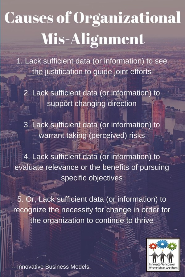 Change Management Data