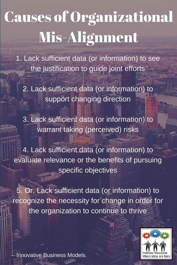 Change Management Data