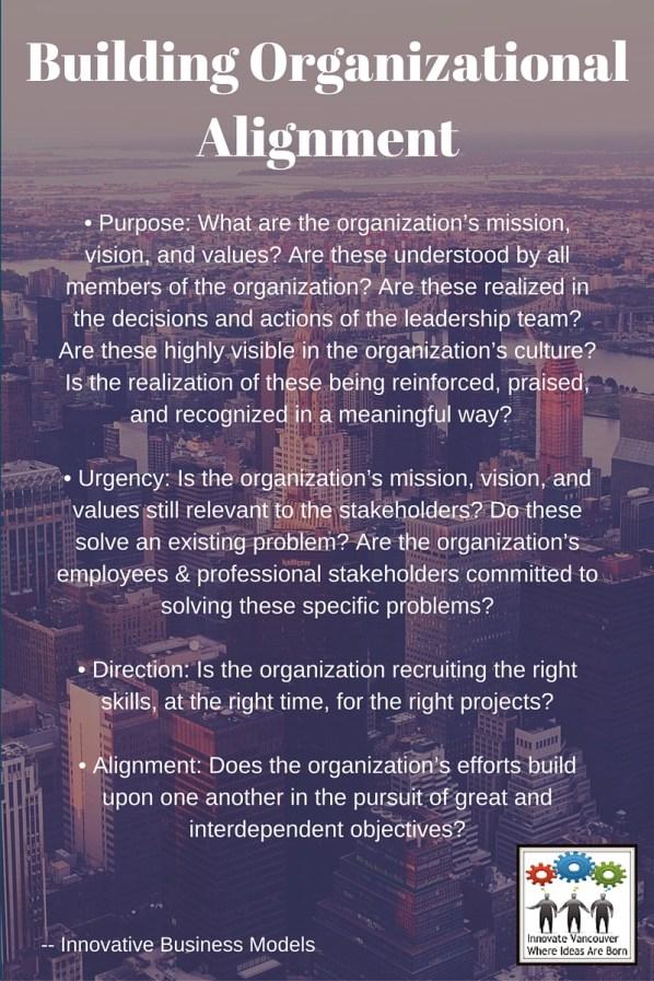 Change Management Innovation