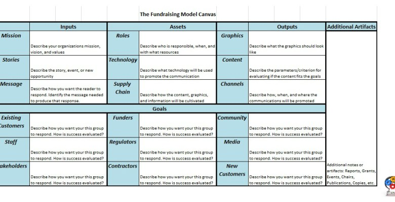 Fundraising Model Canvas
