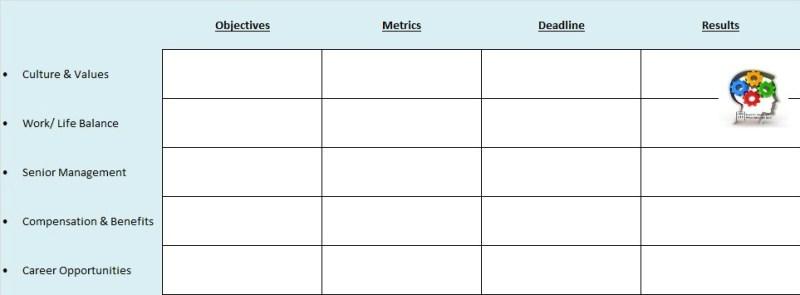 Leadership Innovation Business Scorecard glassdoor