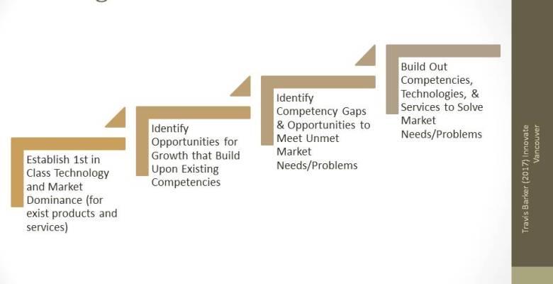 Data Analytics pharmaceutical industry