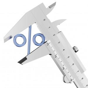 measurement of percent