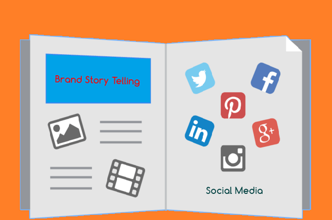 Brand Storytelling through Social Media