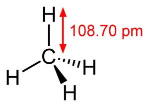 Structural formula of the methane molecule, CH...