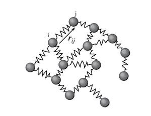 elastic network model