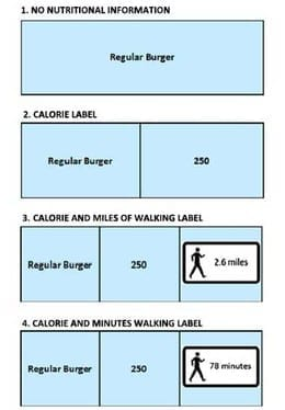 1681708-inline-labels-that-translate-calories-into-walking-distance-3