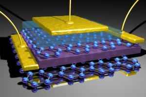 Graphene's high-speed seesaw revolutionary transistor technology