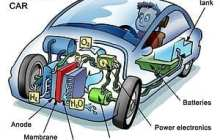 Alternative energy: A cooler way to clean hydrogen