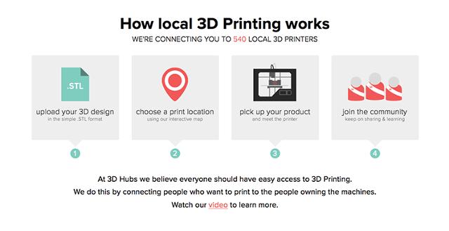 3016389-inline-3d-hubs-how-it-works