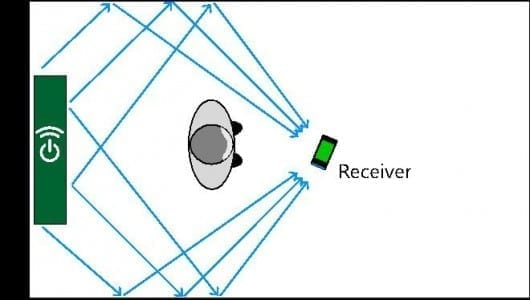 cota-ossia-wireless-charging-microwave-phased-array-6