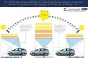Solar-Powered Ford Aims to Drive Off-Grid