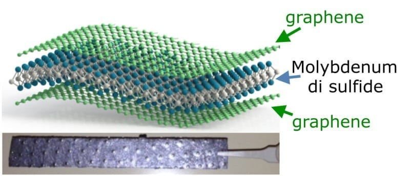 A Kansas State University engineer has made a breakthrough in rechargeable battery applications. The bottom image shows a self-standing molybdenum disulfide/graphene composite paper electrode and the top image highlights its layered structure. Credit: Gurpreet Singh