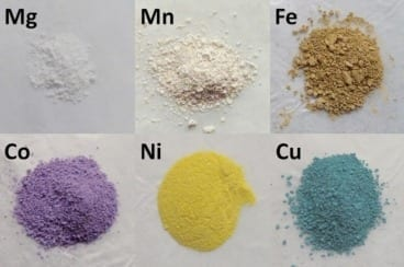 Examples of materials discovered through new technique: Lithium-containing compounds called sidorenkites were identified as potential battery cathode materials through high-throughput computational exploration. No lithium-containing materials with the CO3 and PO4 chemical groups found in these compounds exist in nature — these materials are fully synthetic and unexpected. Depending on the specific metal in them, they take on distinct colors (shown here). IMAGE COURTESY OF THE RESEARCHERS