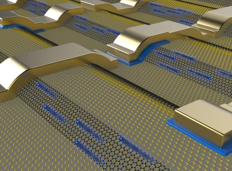 Conceptual drawing of an electronic circuit comprised of interconnected graphene nanoribbons (black atoms) that are epitaxially grown on steps etched in silicon carbide (yellow atoms). Electrons (blue) travel ballistically along the ribbon and then from one ribbon to the next via the metal contacts. Electron flow is modulated by electrostatic gates. (Image courtesy of John Hankinson)