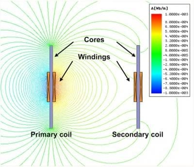 Wireless power transfer achieved at 5-meter distance - Can you hear